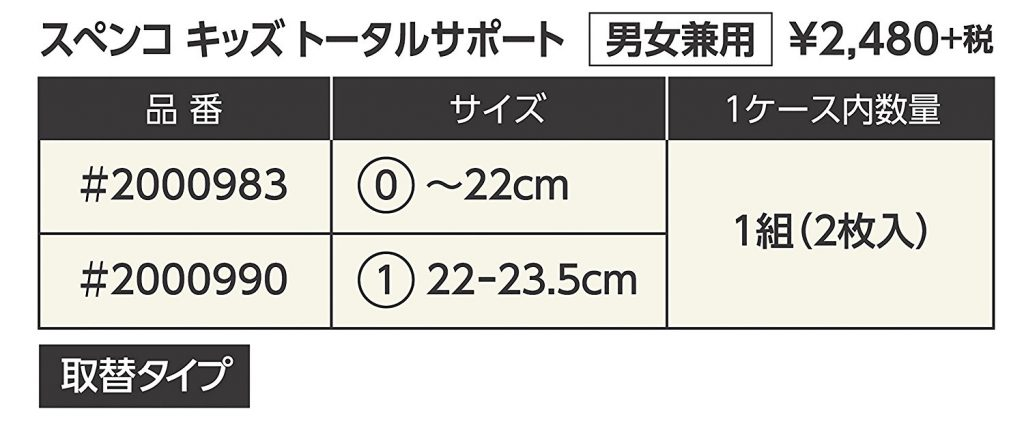 キッズトータルサポートサイズ