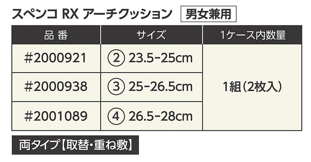 RXアーチサイズ
