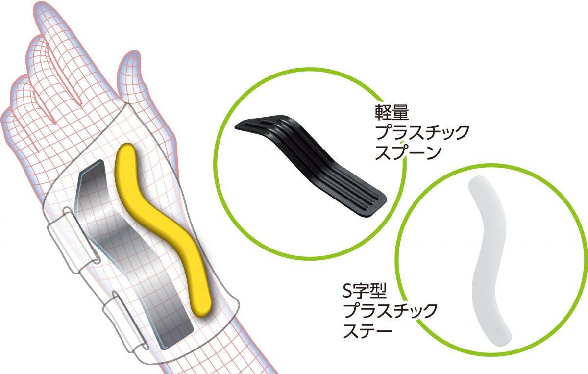 手のひら側と甲部分からサンドイッチ固定