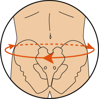 腰の測り方